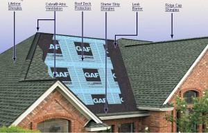 roofing sacramento ca